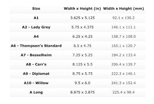 """What's Up With """"A"""" sizing?"""