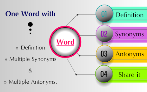 Offline synonyms antonyms dictionary apps on google play screenshot image ccuart Choice Image
