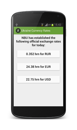 Ukraine Currency Rates