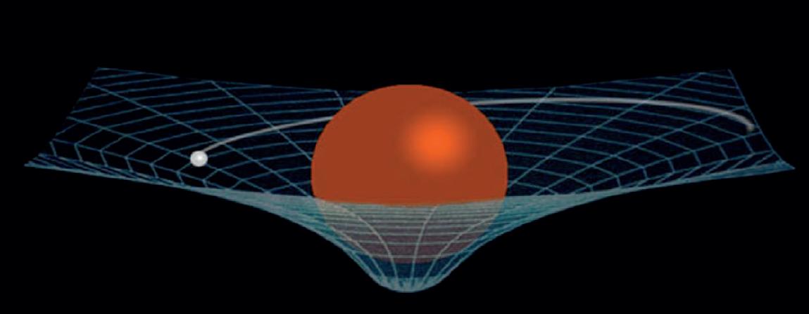 curvatura_espaitemps