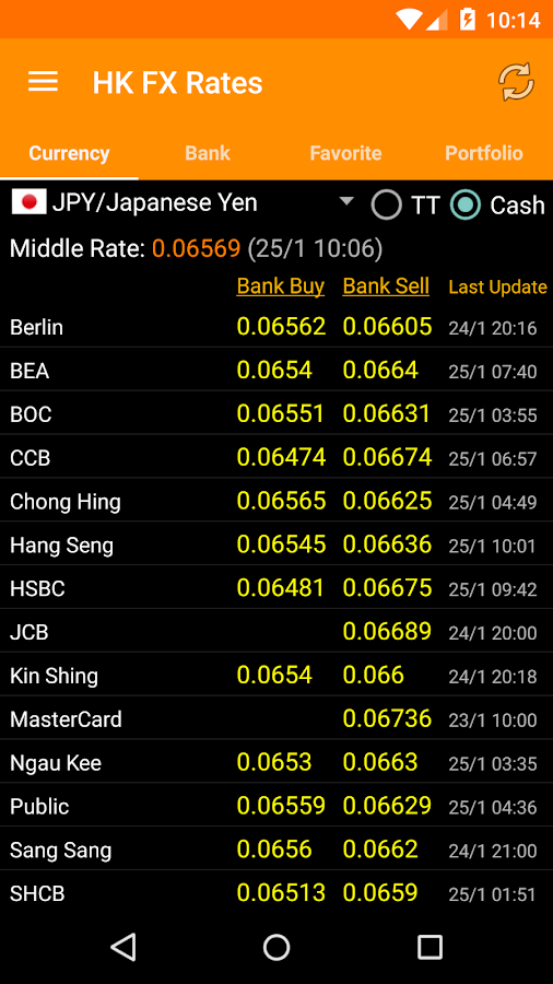 Hong Kong FX Rates- screenshot