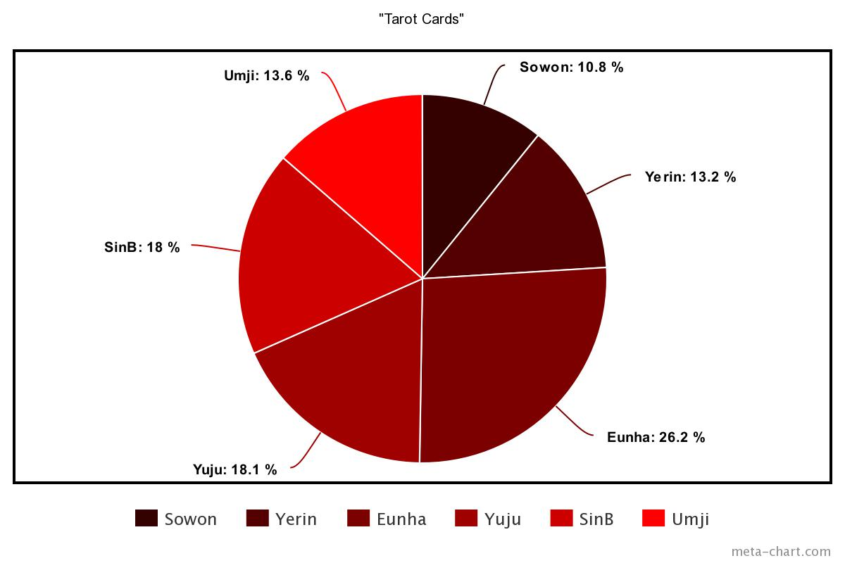 meta-chart - 2021-01-13T232033.065