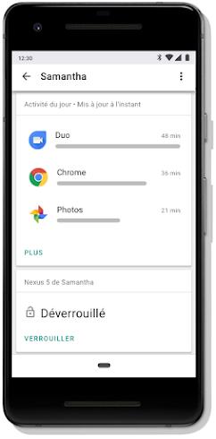 Écran du tableau de bord d'un mobile montrant le temps d'utilisation d'applications par un enfant