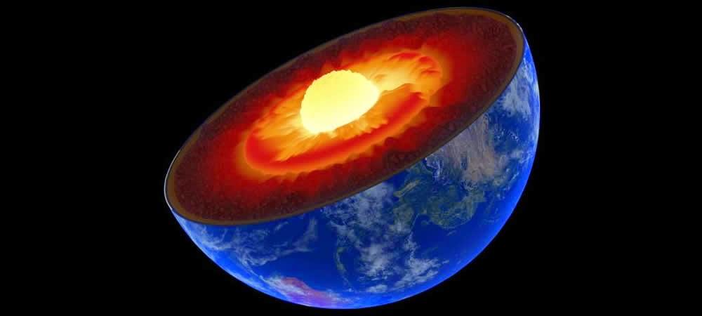 Corteza, Manto Exterior, Manto Interior y Núcleo - Parte de Nuestro Planeta.