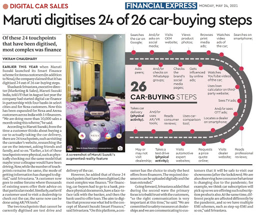The 24 digital steps out of the total 26 car-buying steps