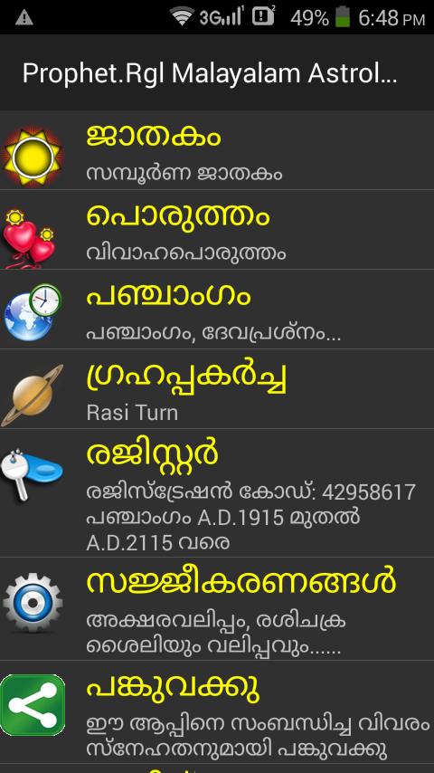 Malayalam horoscope calendar