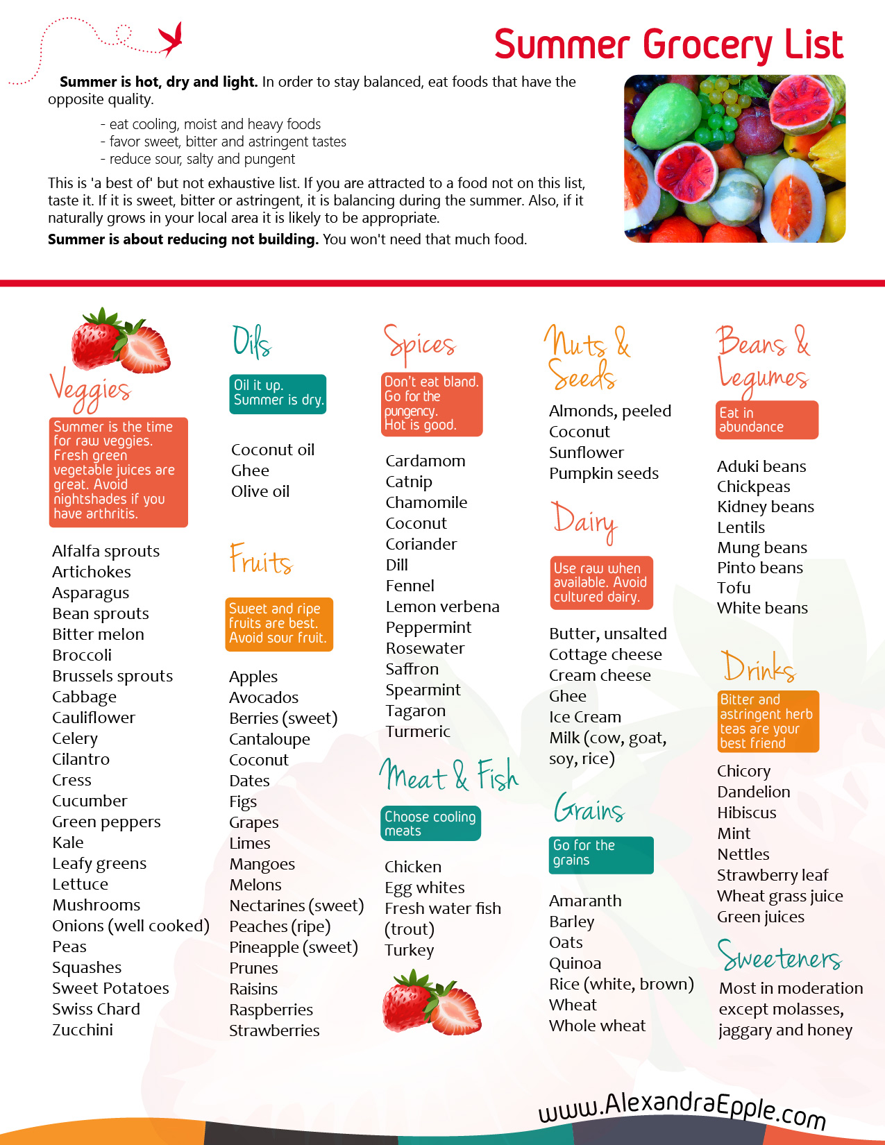 DOWNLOAD Summer grocery list