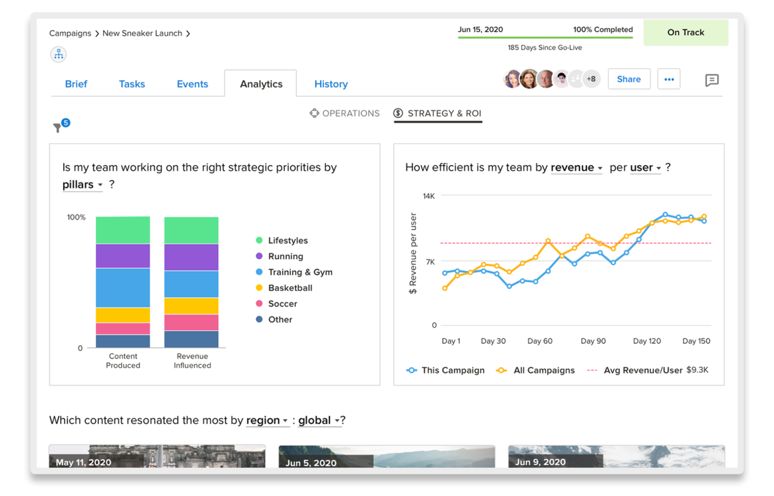 Welcome Analytics view
