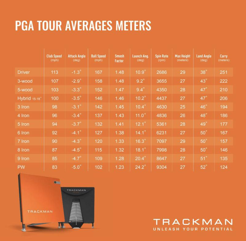 TrackMan-lyöntipaikka 10-kerran kortti