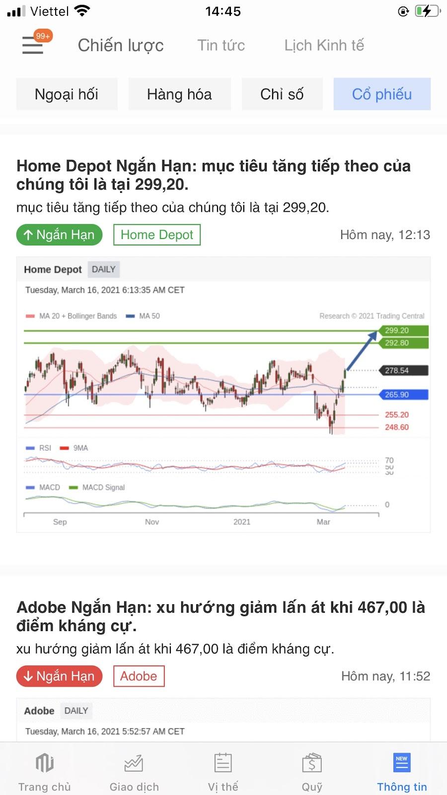 Bộ công cụ dự báo thị trường mạnh mẽ