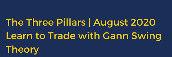 The Three Pillars: Learn to Trade with Gann Swing Theory