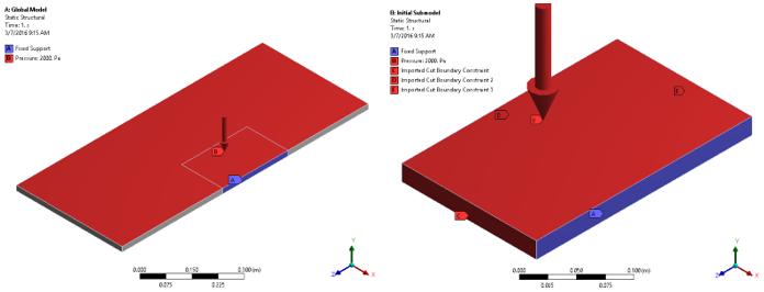ANSYS - Граничные условия в общей модели (слева) и вспомогательной подмодели (справа)