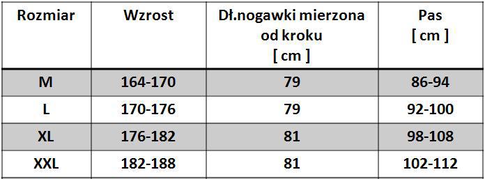 ogrodniczki-tabela.JPG