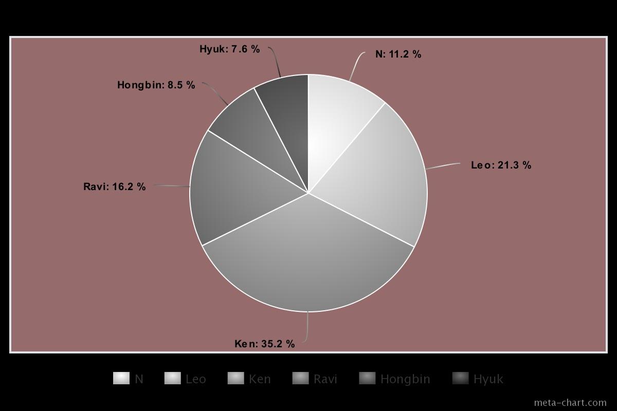 meta-chart (20)