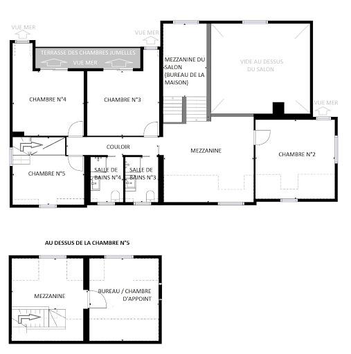 Propriété du Verdon, Le plan de l'étage