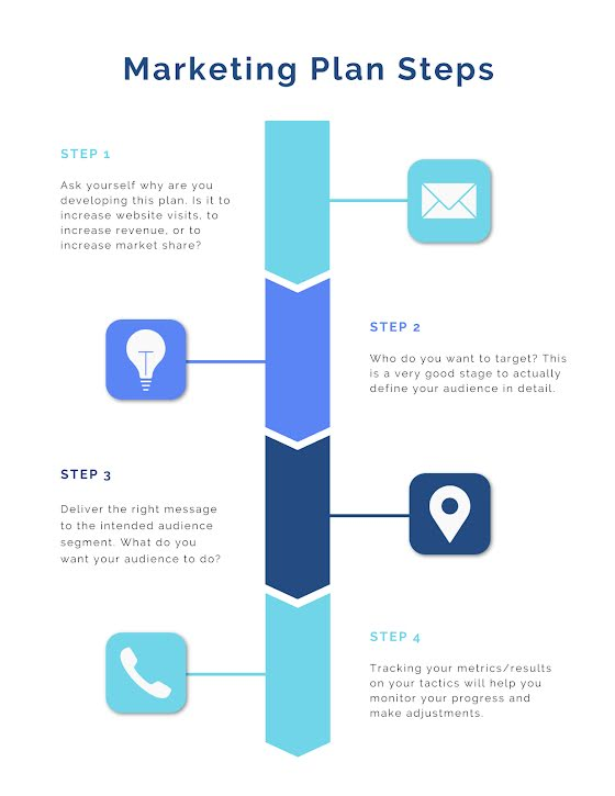 4-Step Marketing Plan - Infographic Template