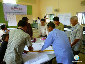 Photo: Training session - CFPAR for Takeo province farmers , Lvea Village, Ang Popel commune, Korng Pisey district, Kampong Speu province (28-29 Aug2014)