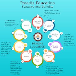 App Praadis Education (PIE) – Learning App for Student APK for Windows Phone