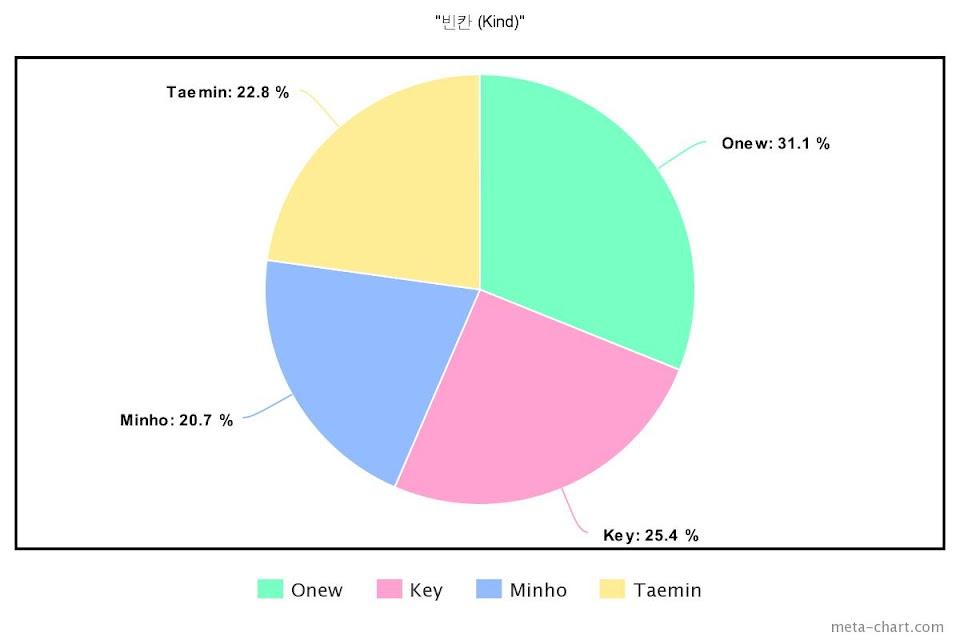 meta-chart - 2021-02-23T234934.464