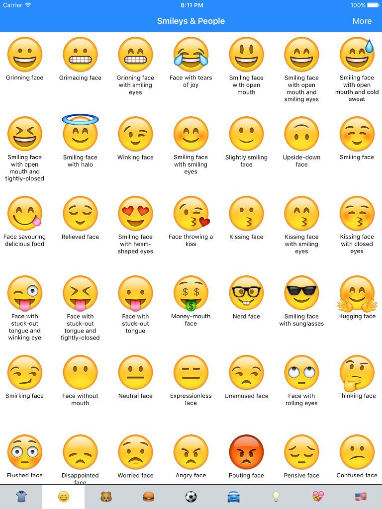 Image result for list of emojis and their meanings pdf