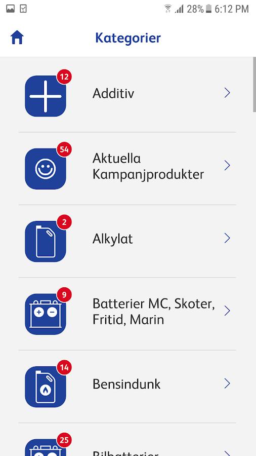 svensk ø sukker mobil