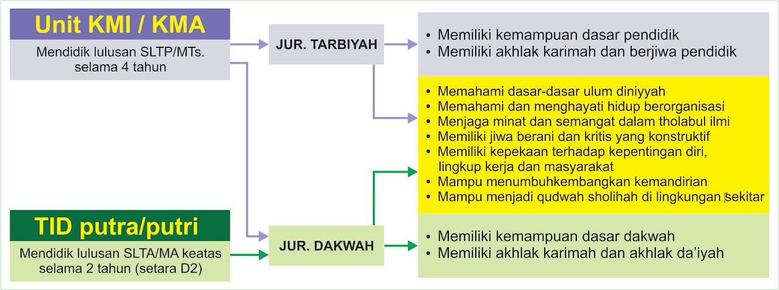 Jurusan dan target pendidikan.jpg