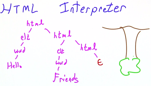 HTML Interpreter 1.png