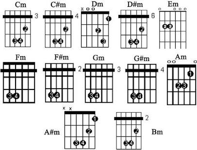 Best Complete Guitar Key - náhled