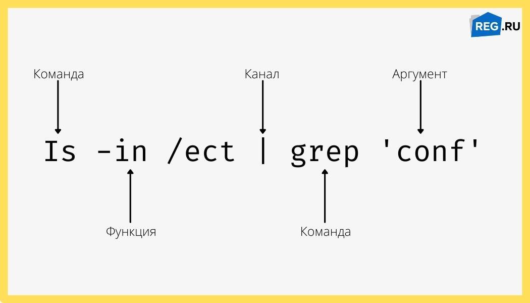 как выучить команды linux