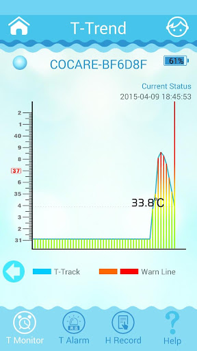 【免費健康App】iDoc-APP點子