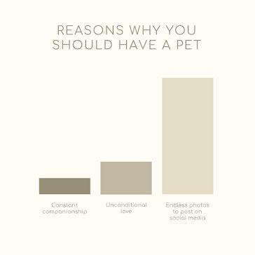 Pet Reasons  - Instagram Post template