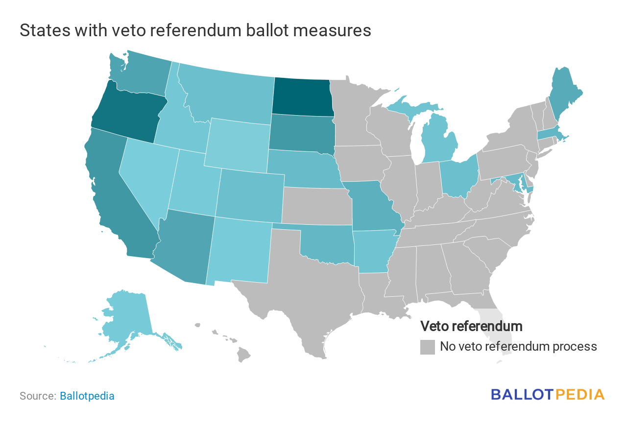 States with veto referendum ballot measures