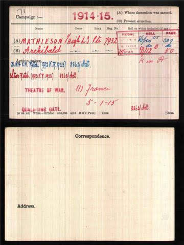 Medal Index Card