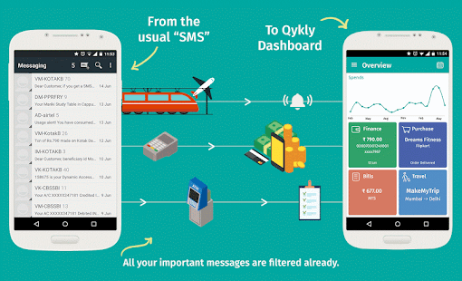 Daily expense manager: Qykly- screenshot thumbnail
