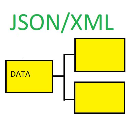 Data Draw