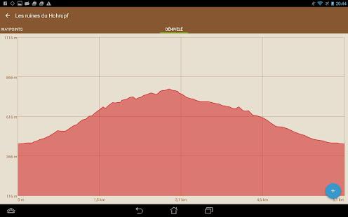Visorando GPS randonnée 15
