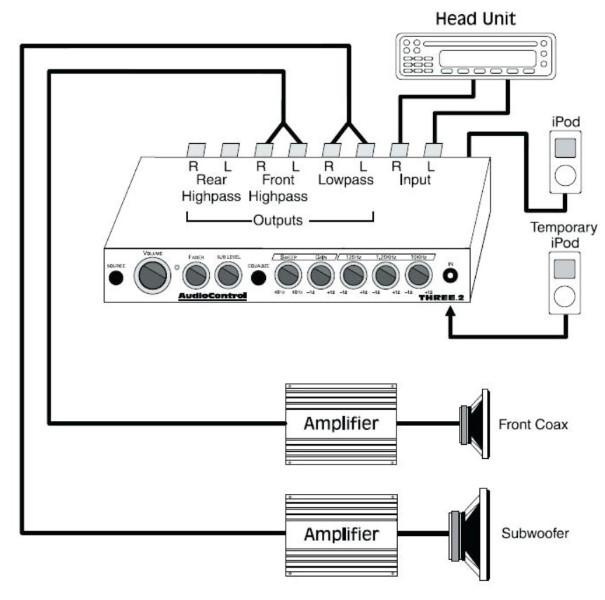 Lahandev Car Audio Wiring Diagram 1 0, Wiring Diagram For Car Speakers To Amp