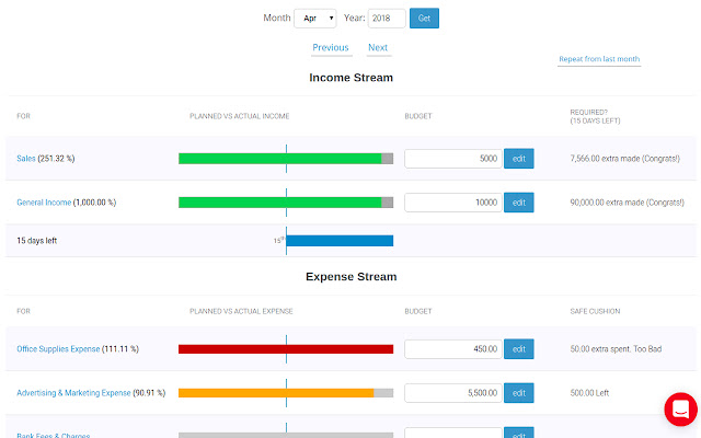 ProfitBoard: Simple cash flow management