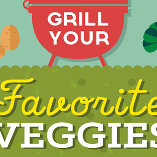 How to Grill Perfect Veggies