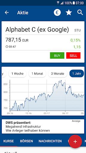 Börse & Aktien - finanzen.net  screenshots 6