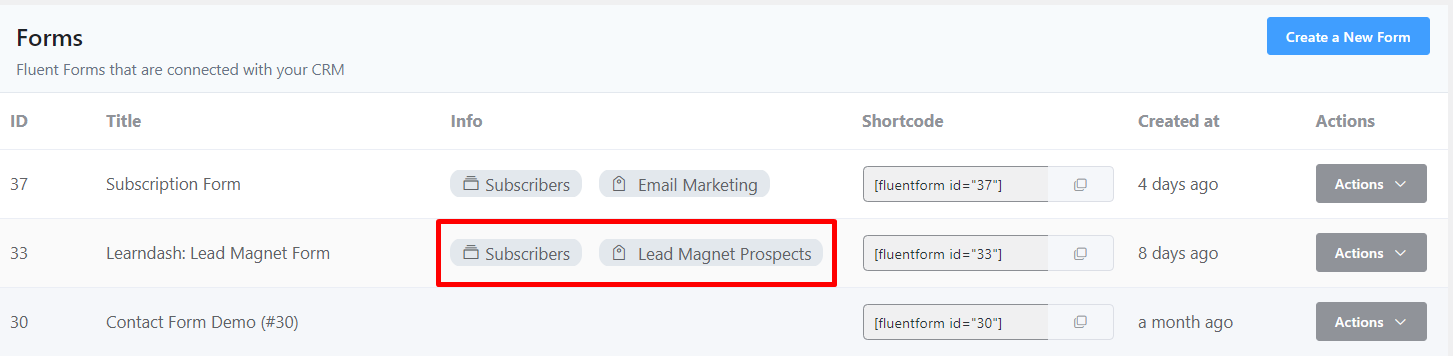 identifying learndash leads and prospects