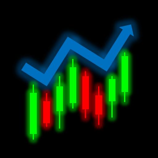 tradingview techniniai rodikliai