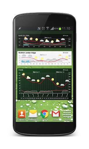 Meteogram Pro Weather Forecast app for Android screenshot
