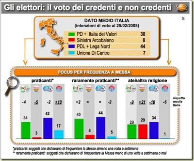 Voto_Credenti_bg