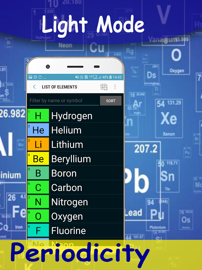 Best periodic table app android gallery periodic table and sample periodic table ti periodic table app periodic table of elements periodic table ti periodic table app urtaz Image collections