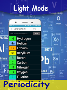 Periodicity best periodic table chemistry app apps on google play screenshot image urtaz Gallery