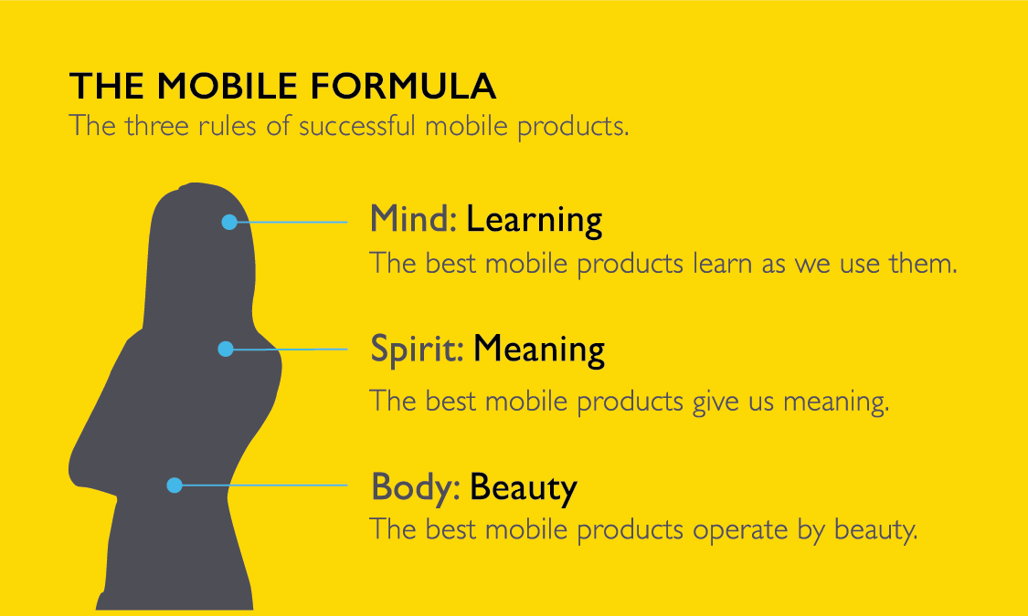 mobilized, the mobile formula