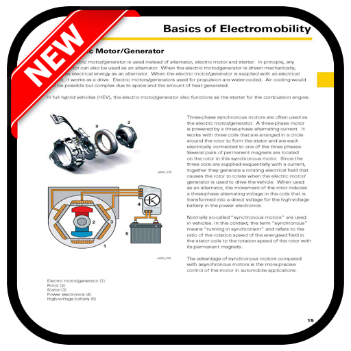 electric drives (app)