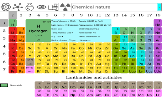 Periodic table of elements android apps on google play periodic table of elements screenshot thumbnail urtaz Image collections