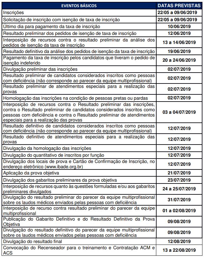 Cronograma do concurso IBGE para analista censitário